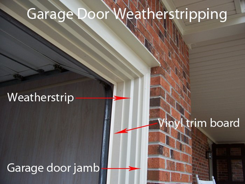 Garage Maintenance Tips